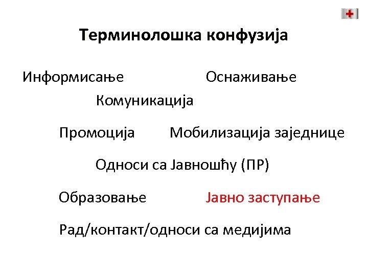 Терминолошка конфузија Информисање Оснаживање Комуникација Промоција Мобилизација заједнице Односи са Јавношћу (ПР) Образовање Јавно