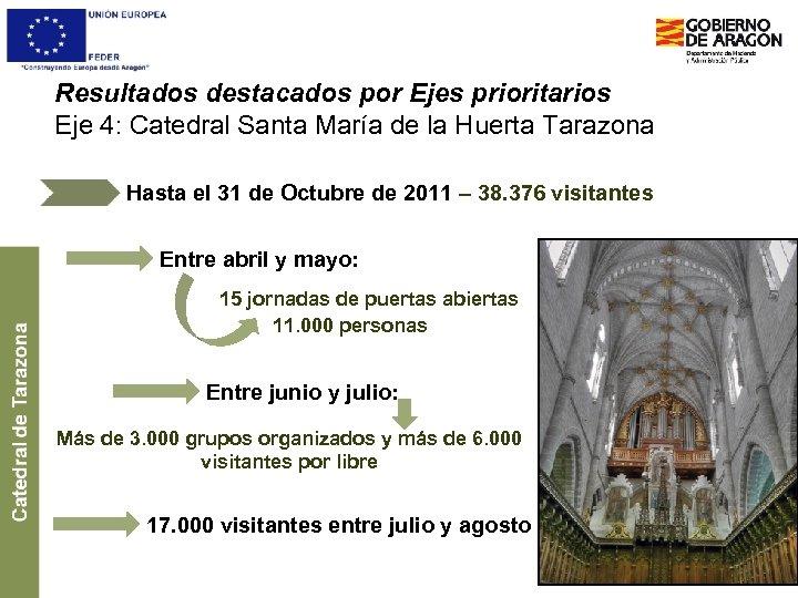 Resultados destacados por Ejes prioritarios Eje 4: Catedral Santa María de la Huerta Tarazona