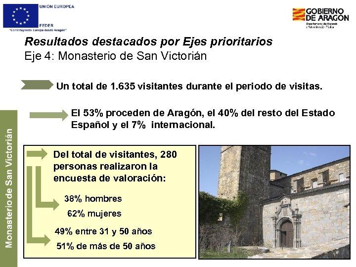Resultados destacados por Ejes prioritarios Eje 4: Monasterio de San Victorián Un total de