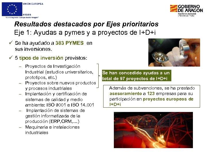 Resultados destacados por Ejes prioritarios Eje 1: Ayudas a pymes y a proyectos de
