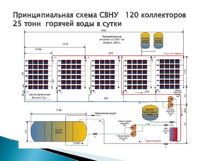 Принципиальная схема СВНУ 120 коллекторов 25 тонн горячей воды в сутки .