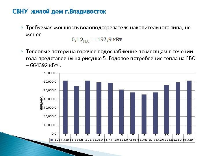СВНУ жилой дом г. Владивосток ◦ Требуемая мощность водоподогревателя накопительного типа, не менее ◦