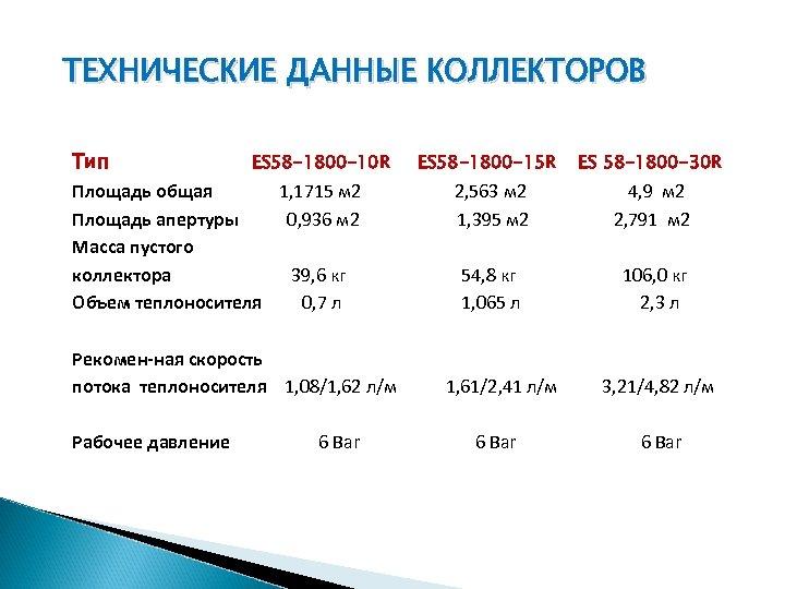 ТЕХНИЧЕСКИЕ ДАННЫЕ КОЛЛЕКТОРОВ Тип ES 58 -1800 -10 R ES 58 -1800 -15 R