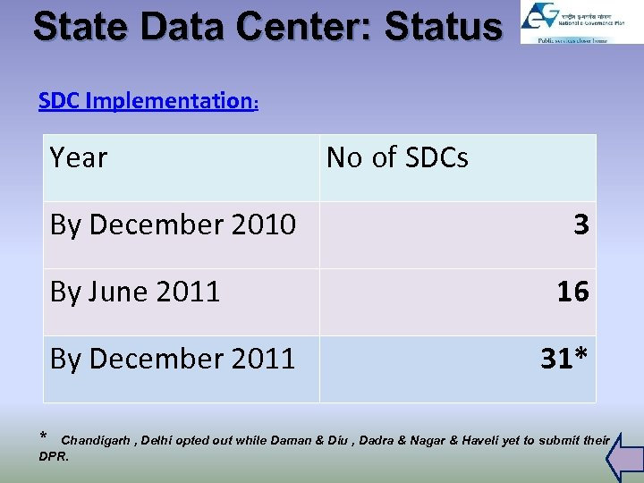State Data Center: Status SDC Implementation: Year By December 2010 By June 2011 By