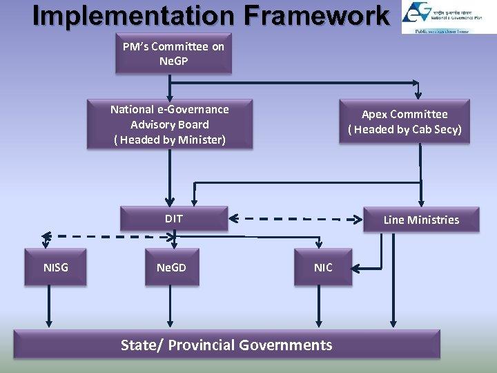 Implementation Framework PM's Committee on Ne. GP National e-Governance Advisory Board ( Headed by