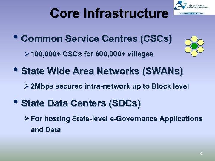 Core Infrastructure • Common Service Centres (CSCs) Ø 100, 000+ CSCs for 600, 000+
