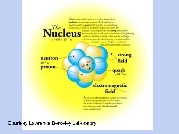 Courtesy Lawrence Berkeley Laboratory