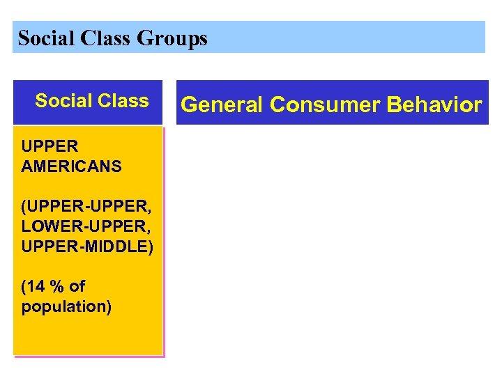 Social Class Groups Social Class UPPER AMERICANS (UPPER-UPPER, LOWER-UPPER, UPPER-MIDDLE) (14 % of population)