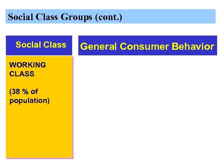 Social Class Groups (cont. ) Social Class WORKING CLASS (38 % of population) General
