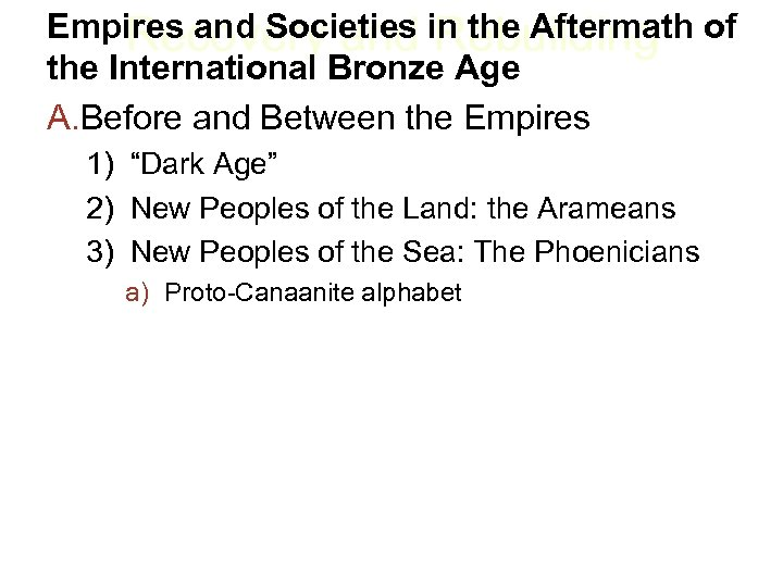 Empires and Societies in the Aftermath of Recovery and Rebuilding the International Bronze Age