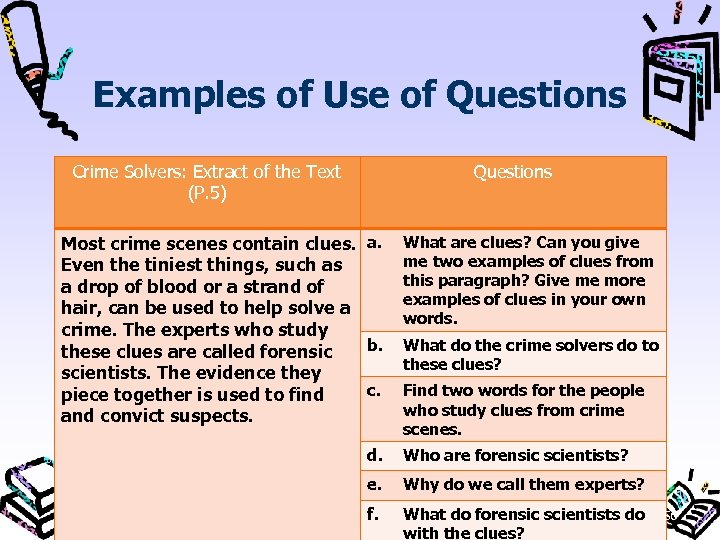 Examples of Use of Questions Crime Solvers: Extract of the Text (P. 5) Questions