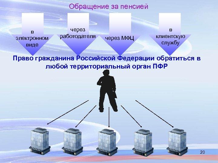 Обращение за пенсией в электронном виде через работодателя через МФЦ в клиентскую службу Право