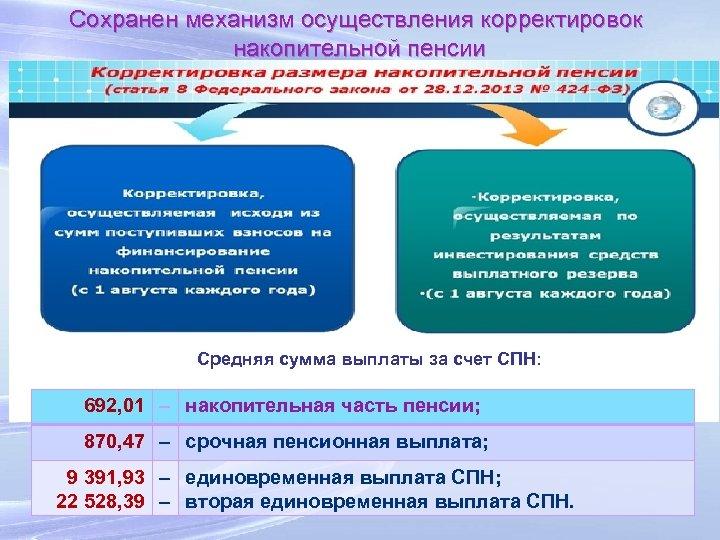 Сохранен механизм осуществления корректировок накопительной пенсии Средняя сумма выплаты за счет СПН: 692, 01