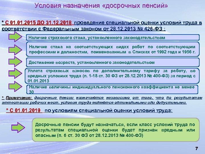 Условия назначения «досрочных пенсий» * С 01. 2015 ДО 31. 12. 2018 проведение специальной