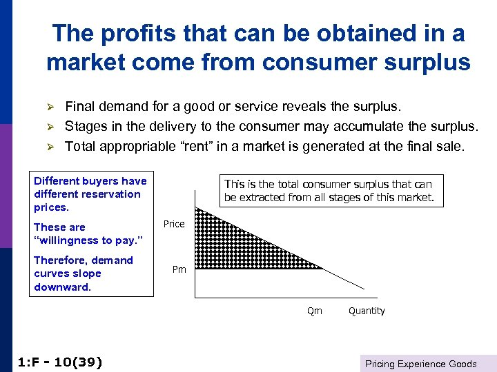 The profits that can be obtained in a market come from consumer surplus Ø