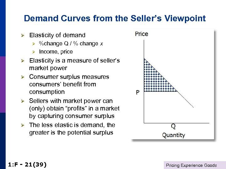 Demand Curves from the Seller's Viewpoint Ø Elasticity of demand Ø Ø Ø %change