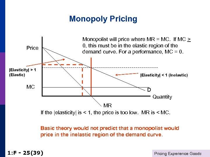 Monopoly Pricing Monopolist will price where MR = MC. If MC > 0, this