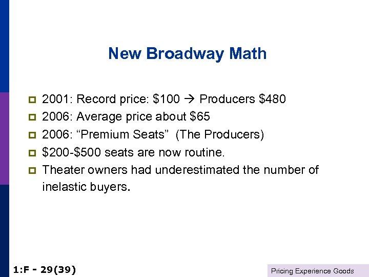New Broadway Math p p p 2001: Record price: $100 Producers $480 2006: Average
