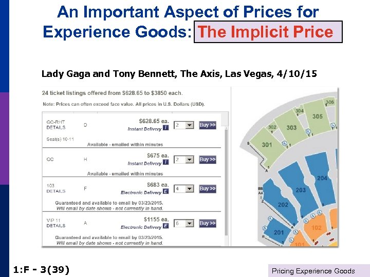 An Important Aspect of Prices for Experience Goods: The Implicit Price Lady Gaga and