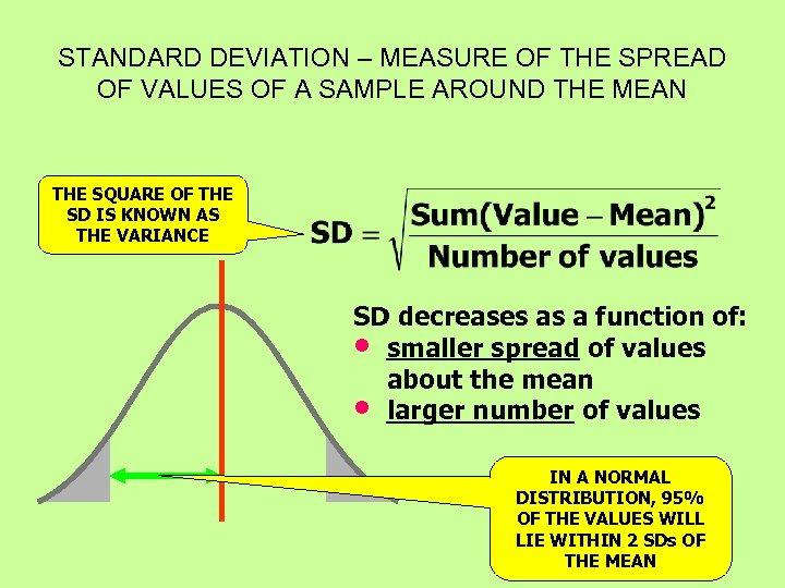 STANDARD DEVIATION – MEASURE OF THE SPREAD OF VALUES OF A SAMPLE AROUND THE