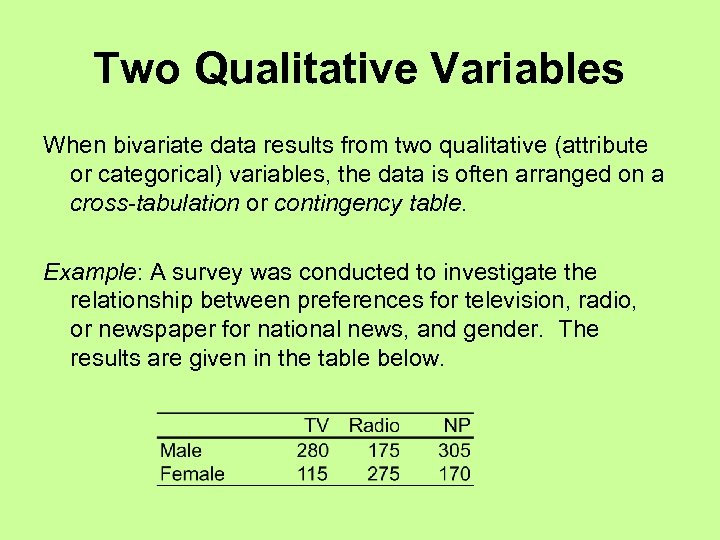 Two Qualitative Variables When bivariate data results from two qualitative (attribute or categorical) variables,