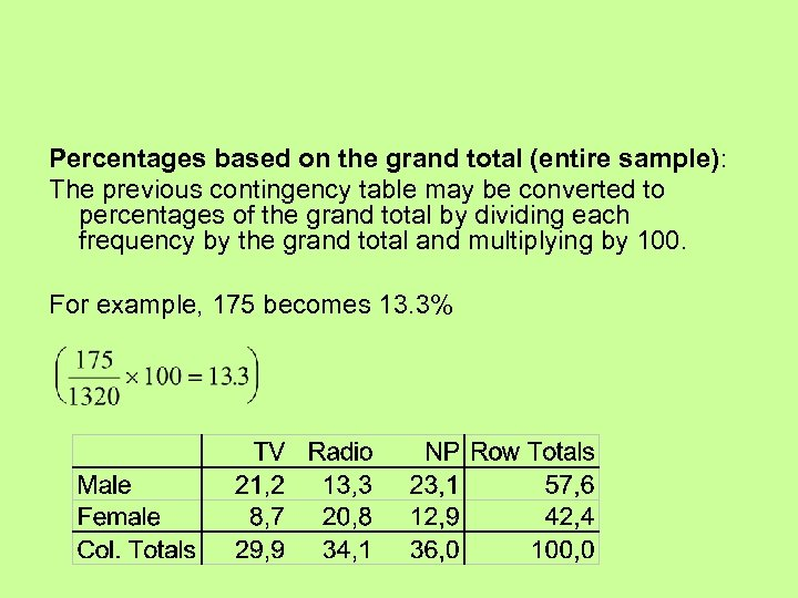 Percentages based on the grand total (entire sample): The previous contingency table may be