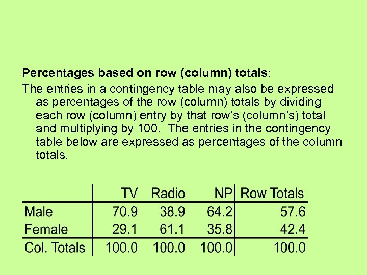 Percentages based on row (column) totals: The entries in a contingency table may also