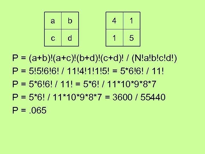 a b 4 1 c d 1 5 P = (a+b)!(a+c)!(b+d)!(c+d)! / (N!a!b!c!d!) P
