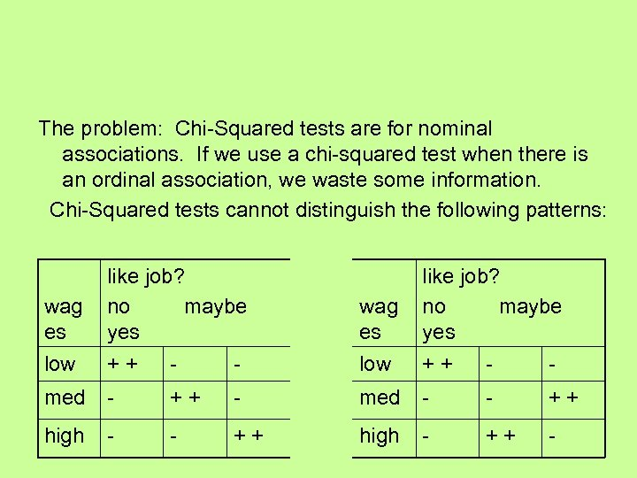 The problem: Chi-Squared tests are for nominal associations. If we use a chi-squared test