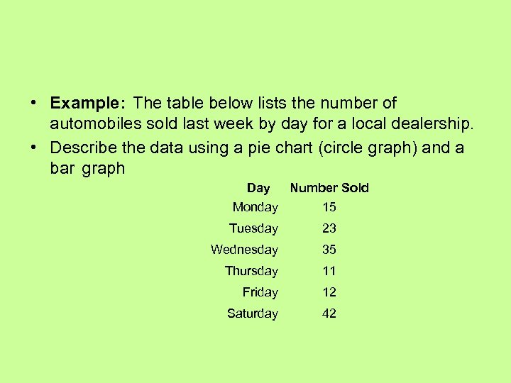 • Example: The table below lists the number of automobiles sold last week