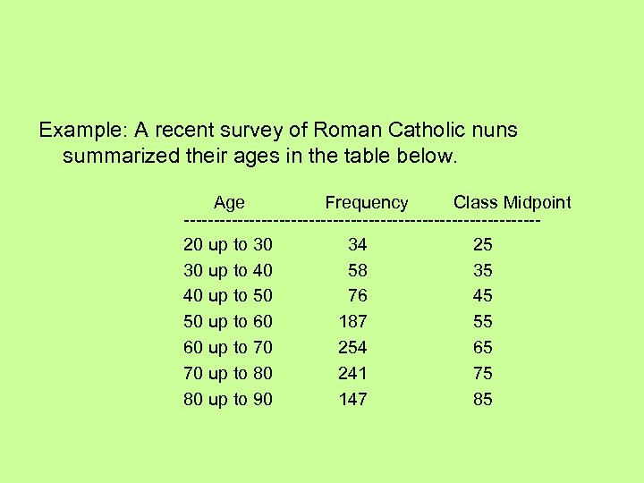 Example: A recent survey of Roman Catholic nuns summarized their ages in the table