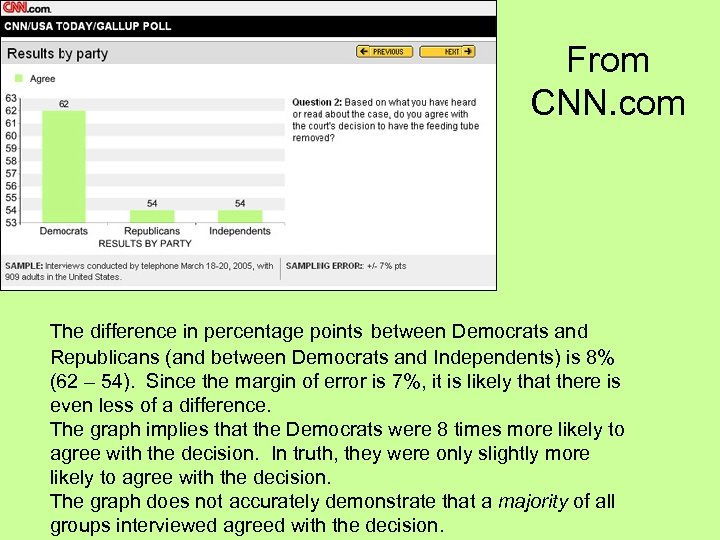 From CNN. com The difference in percentage points between Democrats and Republicans (and between
