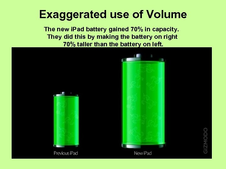 Exaggerated use of Volume The new i. Pad battery gained 70% in capacity. They