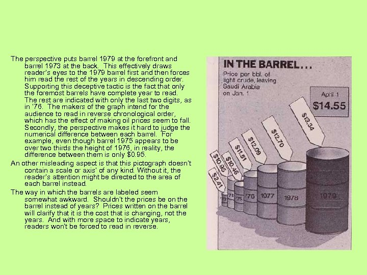 The perspective puts barrel 1979 at the forefront and barrel 1973 at the back.