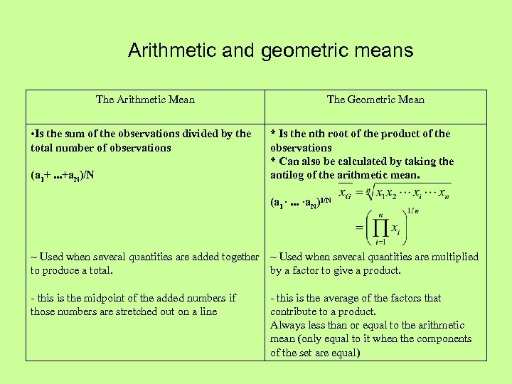 Arithmetic and geometric means The Arithmetic Mean • Is the sum of the observations