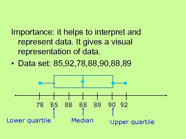 Importance: it helps to interpret and represent data. It gives a visual representation of