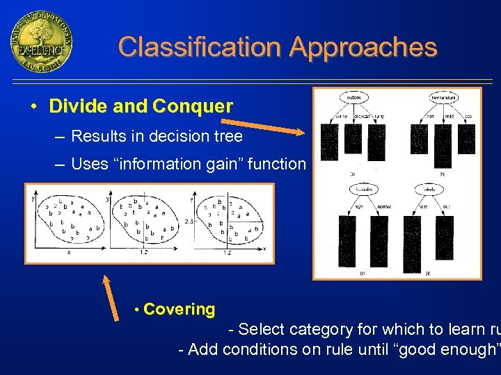 "Classification Approaches • Divide and Conquer – Results in decision tree – Uses ""information"