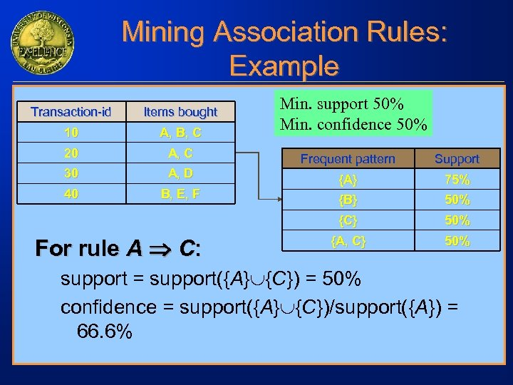 Mining Association Rules: Example Transaction-id Items bought 10 A, B, C 20 A, C