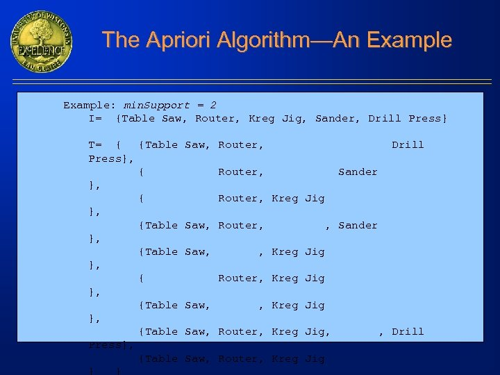 The Apriori Algorithm—An Example: min. Support = 2 I= {Table Saw, Router, Kreg Jig,