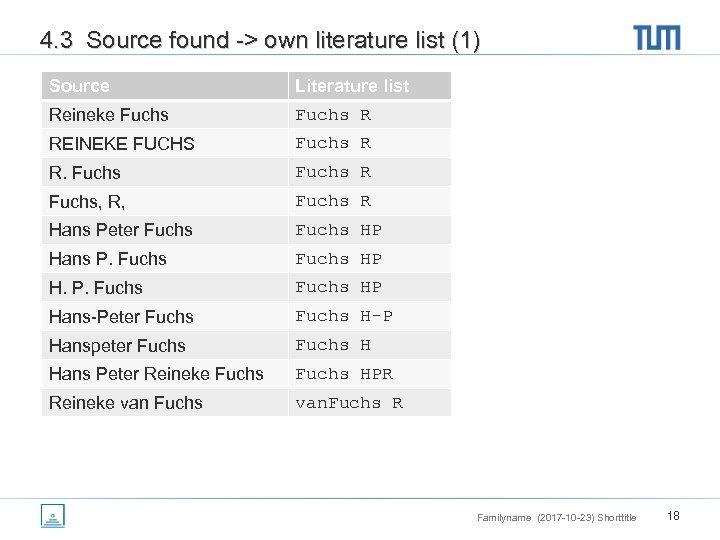 4. 3 Source found -> own literature list (1) Source Literature list Reineke Fuchs