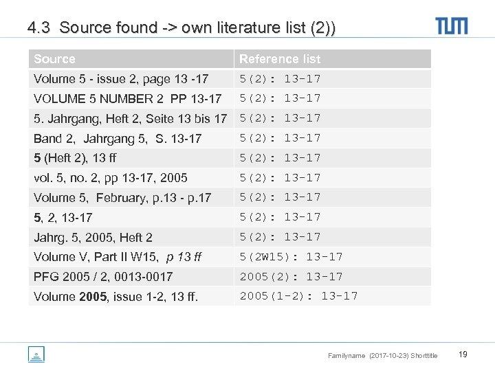 4. 3 Source found -> own literature list (2)) Source Reference list Volume 5
