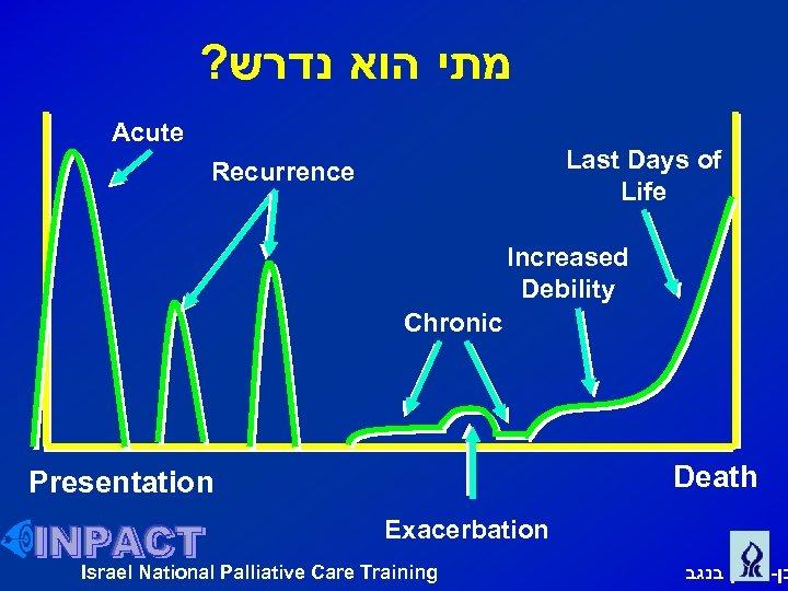 ? מתי הוא נדרש Acute Last Days of Life Recurrence Increased Debility Chronic Death