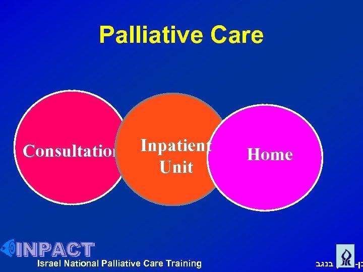Palliative Care Consultation Inpatient Unit Israel National Palliative Care Training Home בן גוריון בנגב