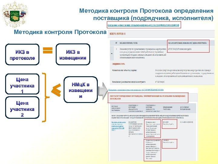 Методика контроля Протокола определения поставщика (подрядчика, исполнителя) Методика контроля Протокола ИКЗ в протоколе цена