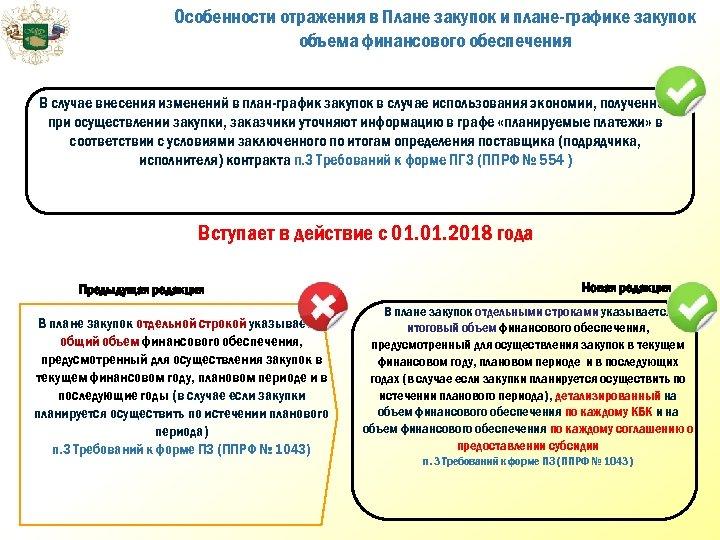 Особенности отражения в Плане закупок и плане-графике закупок объема финансового обеспечения В случае внесения