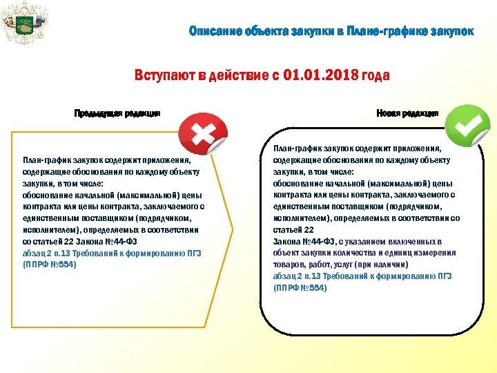 Описание объекта закупки в Плане-графике закупок Вступают в действие с 01. 2018 года Предыдущая