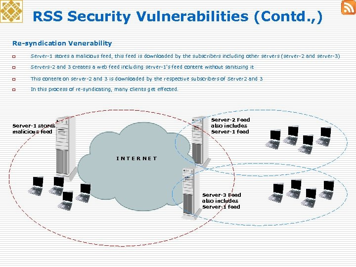 RSS Security Vulnerabilities (Contd. , ) Re-syndication Venerability o Server-1 stores a malicious feed,