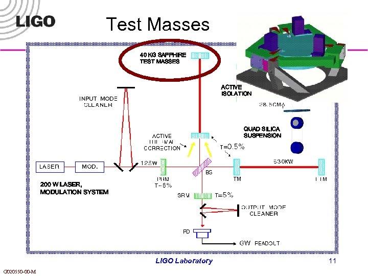 Test Masses 40 KG SAPPHIRE TEST MASSES ACTIVE ISOLATION QUAD SILICA SUSPENSION 200 W