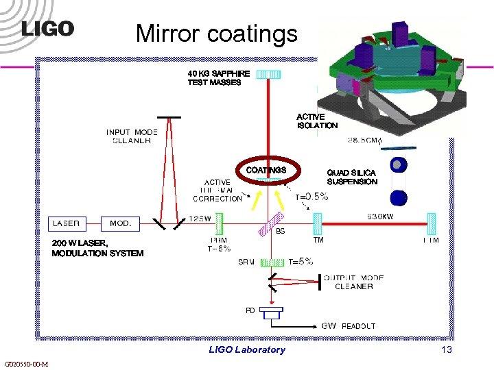 Mirror coatings 40 KG SAPPHIRE TEST MASSES ACTIVE ISOLATION COATINGS QUAD SILICA SUSPENSION 200