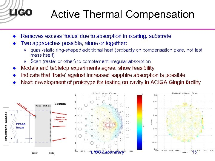 Active Thermal Compensation l l Removes excess 'focus' due to absorption in coating, substrate